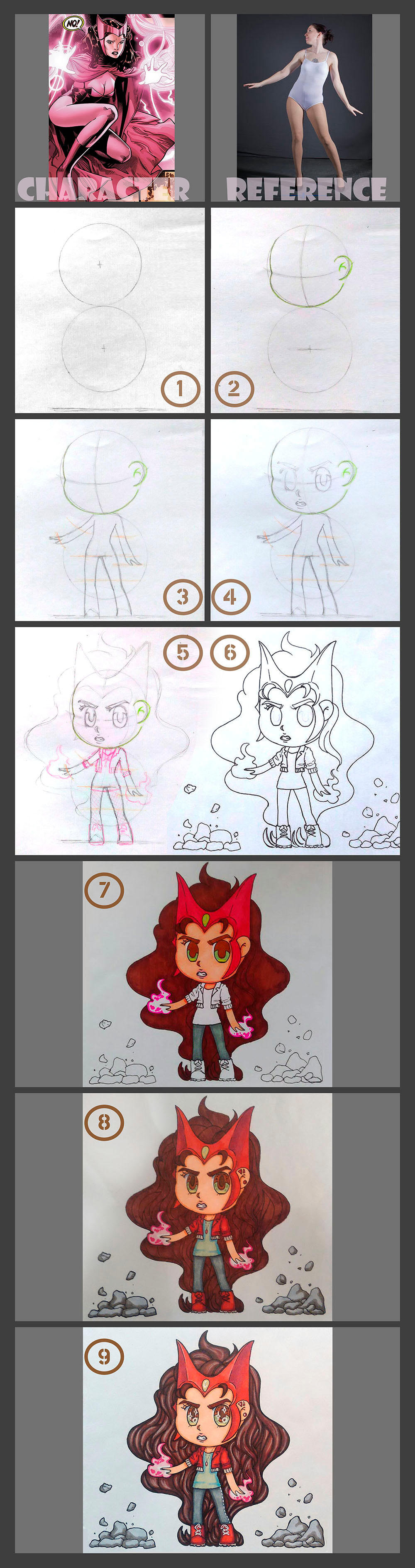 Chibi Scarlet Witch Drawing Www Picturesboss Com