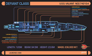 U.S.S. Valiant - MSD by stourangeau