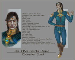 Character Chart: Tulsein Dupre by mbrisa