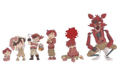 Foxy Timeline by Kikaigaku
