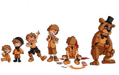 Freddy's Timeline by Kikaigaku