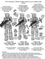 XCOM Personal Armor Variants by CapnChryssalid