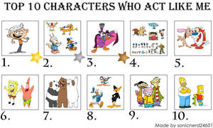 Top 10 Characters Who Act Like Me by Bart-Toons