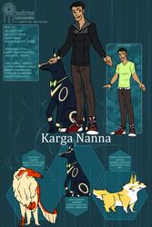 PDL: Karga Nanna by CinnamoonAkia