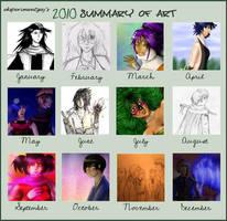 2010 summary of art by eksperimentgaj