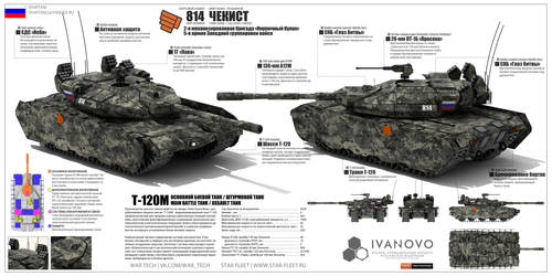 T-120M Information by spartani2