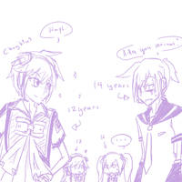 Lui and Len by Etsukochibi