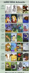 Improvement meme 2003-2009 by nancy-kelpie