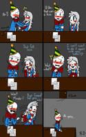 What's A Kiss? Pt.3 (Fnaf) Comic Dub! by RedThunder101