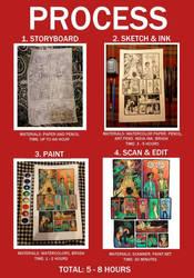 Page Process by tarantellino