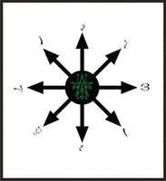 Astaroth Kaos Star by vladdelucius