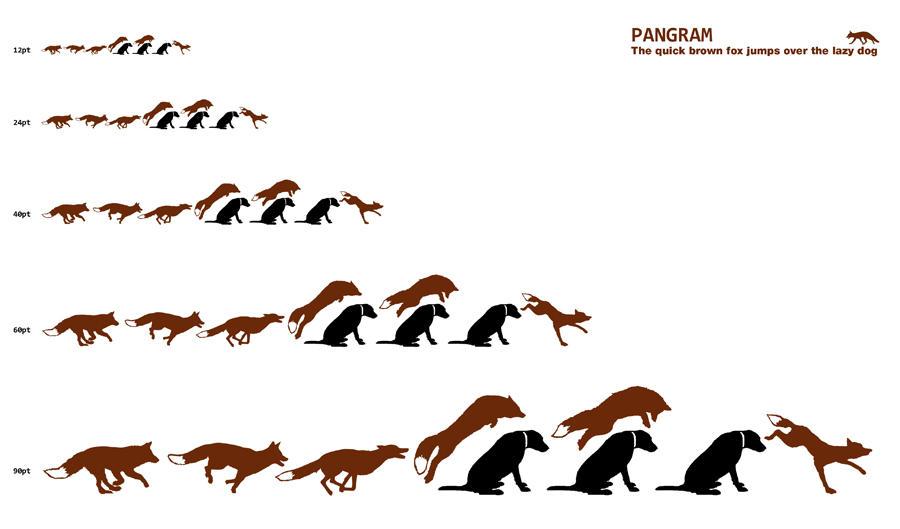 Pangram by 7grims
