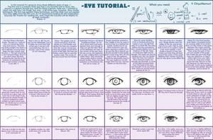 -Eye Tutorial- by ChiyoNemuri