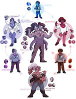 Amethyst-Sapphire-Carnelian Hexafusion by ErinPtah