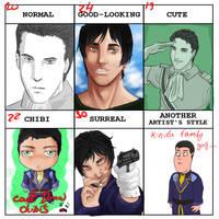 My OC Style Meme by angel-poloo