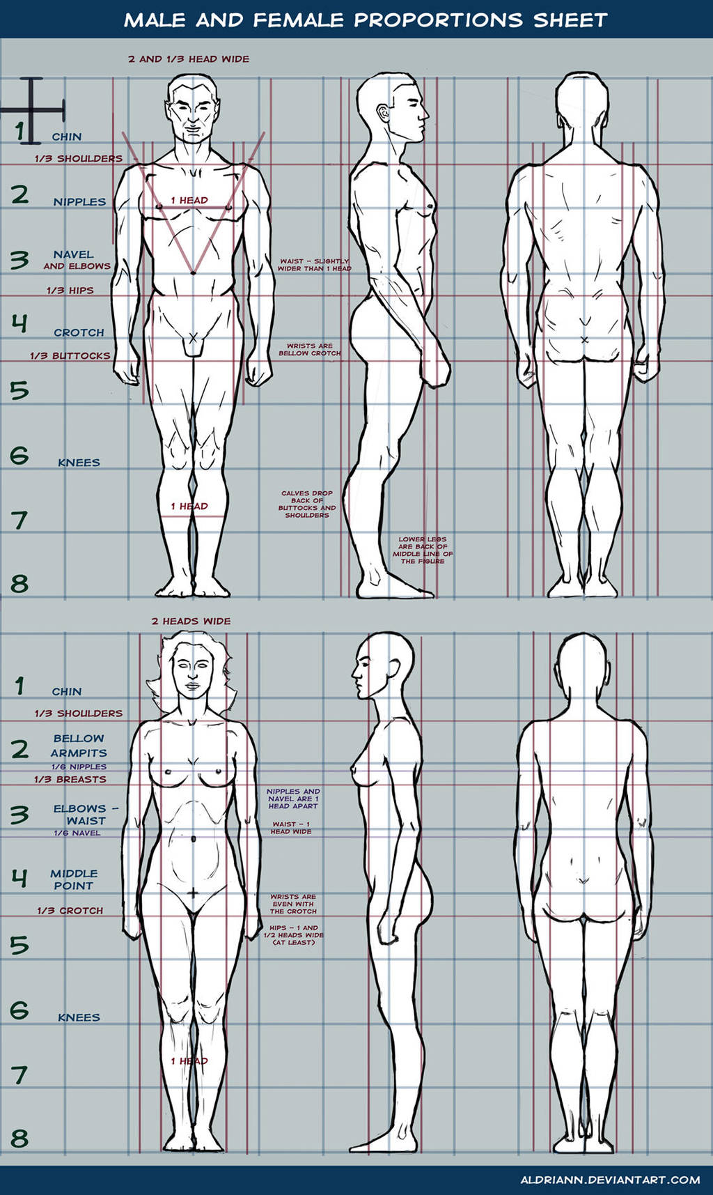 Figure Drawing – Best of Deviant Art – Little Ossifrage – A