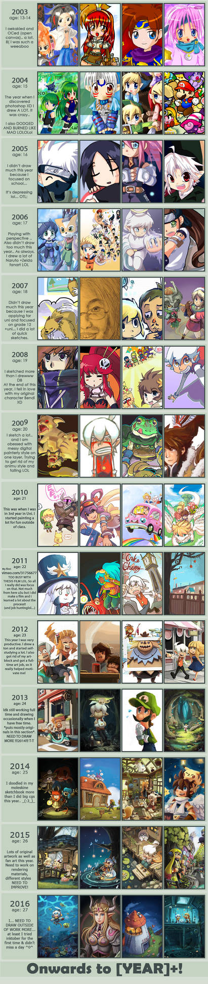 2003-2016 Improvement Meme by BettyKwong