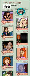 Top 10 hottest Daria babes by JimmyTwoTimes2K9