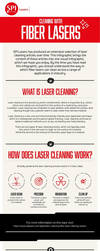 Cleaning with fiber lasers, infographic by lasercleaning