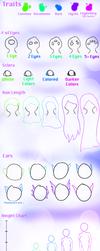 ~Phantasma Trait Chart~ by Punkinator919