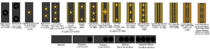 Ranks Of The Imperial Chozoan Auxiliary Legions, 2 by tylero79