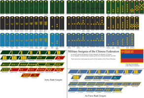 Rank Insignia of the Chinese Federation by tylero79