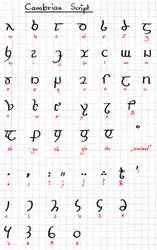 Cambrian Minuscle Script by Irolan