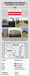 Alternate History 'Wikibox' - Washington City by banananaise