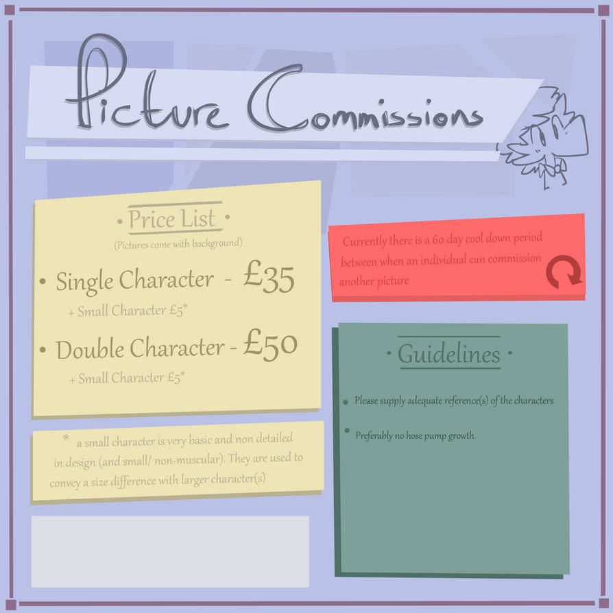 Commissions Guidelines by Commoddity