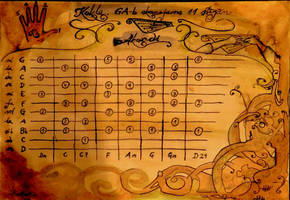 kokle chord scheme by sudrabs
