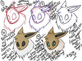 How I draw. Hurrr. by KaizokuKaze
