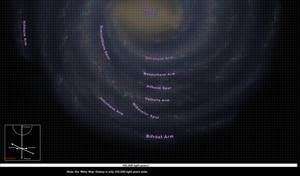 Galaxy :: Arora : Arm names by TorinZece