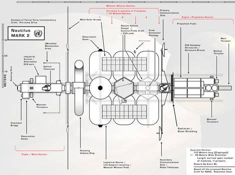 Nautilus Mark II by TorinZece