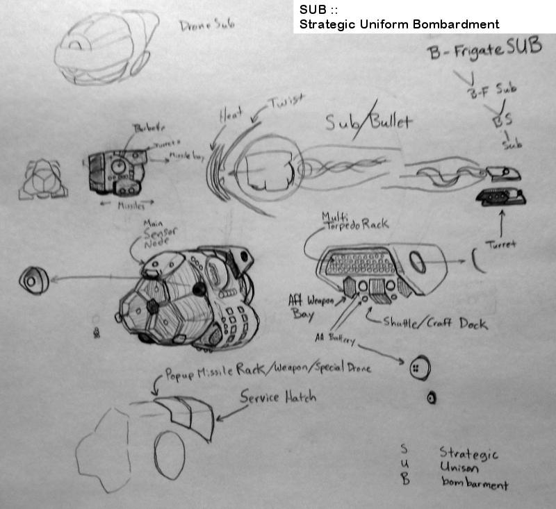SUB ::  Strategic Uniform Bombardment by TorinZece