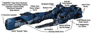 Lepanto-class Heavy Destroyer by RyujinDX