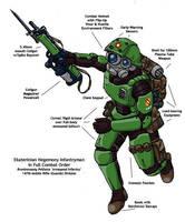 Hegemony Infantryman by RyujinDX