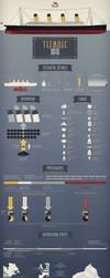 Titanic's tragedy - 100th anniversary infographics by floydworx