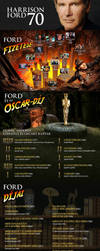 Harrison Ford 70 infographics by floydworx