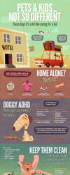 Pets and kids... not so different - infographics by floydworx