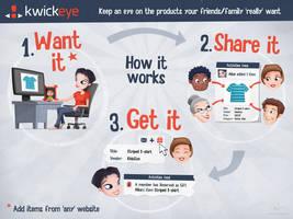 Presentation slide for a new startup by floydworx