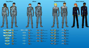 Galactic Federation Navy by GuiMontag