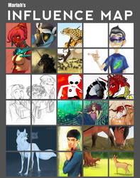 My Influence Map by MariahWhy