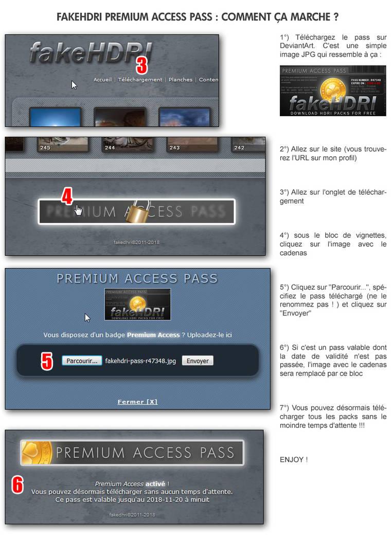 Fakehdri Premium Access Pass : comment ca marche by fakehdri