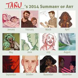2014 summary of art by Taru-Sama