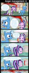 Anger management by Pandramodo