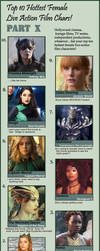 Top Ten Hottest Live Action Babes X by Chronorin