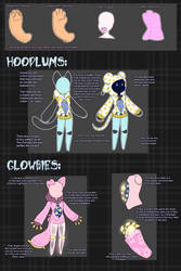 Necrobie Add on Trait Sheet: Hoodlums and Glowbies by Jiku-Tan