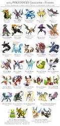 Pokeddexy 2014 Complete Collection by Kezrek