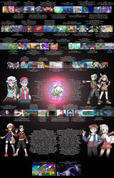 Pokemon History Timeline by AcePokemonTrainer