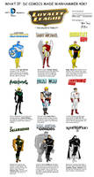 What if DC Comics made Warhammer 40K? by MenziesTank
